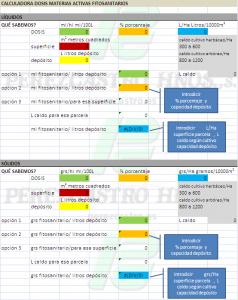 calculadora dosis fitosanitarios